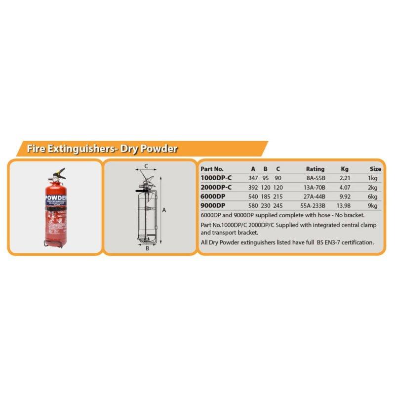 Fire Extinguishers- Dry Powder Drg