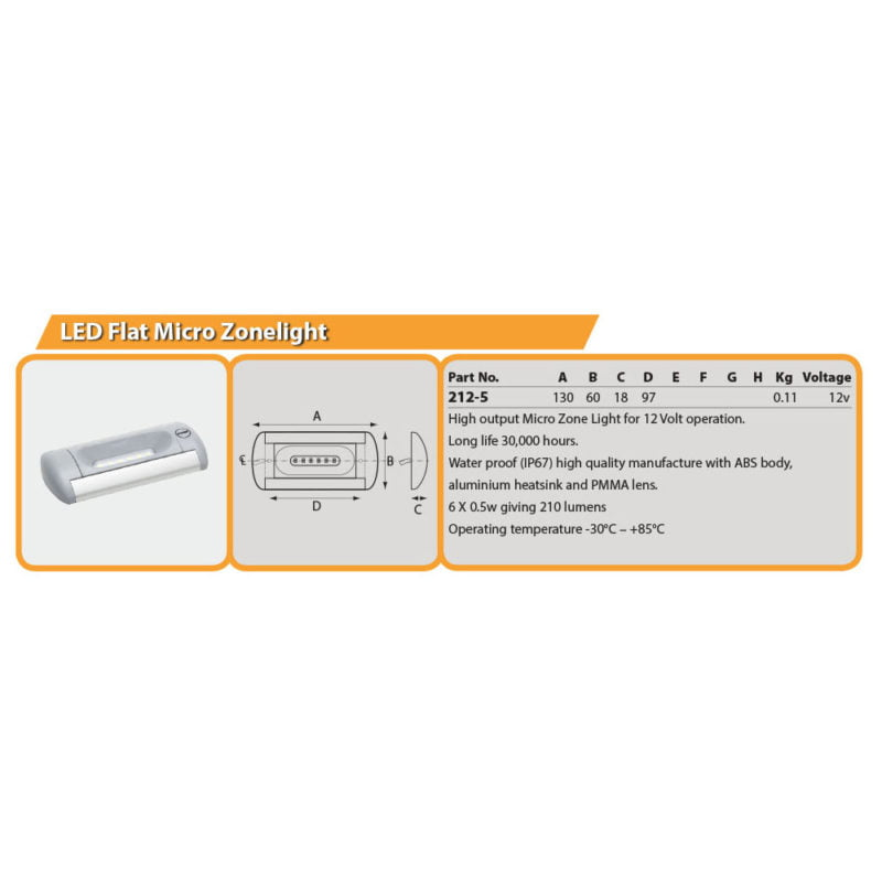 LED Flat Micro Zonelight Drg