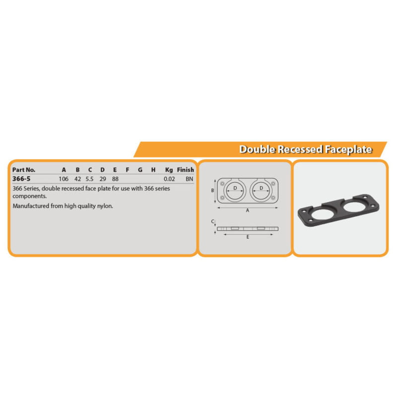 Double Recessed Faceplate Drg