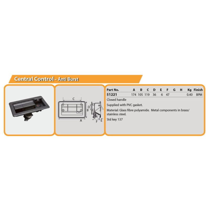 Central Control – Anti Burst Drg