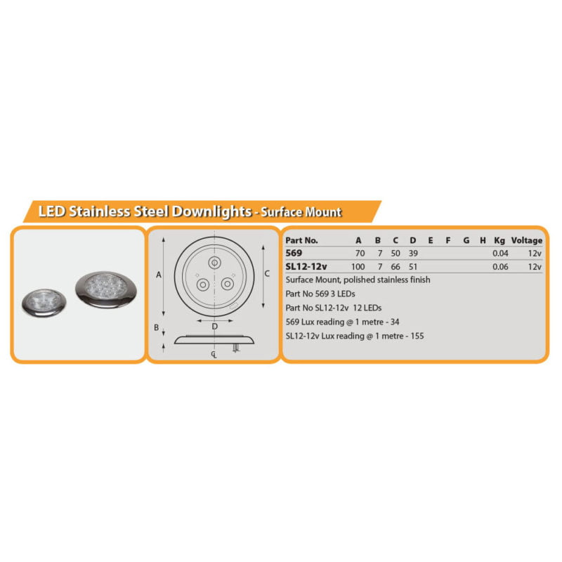 LED Stainless Steel Downlights - Surface Mount Drg