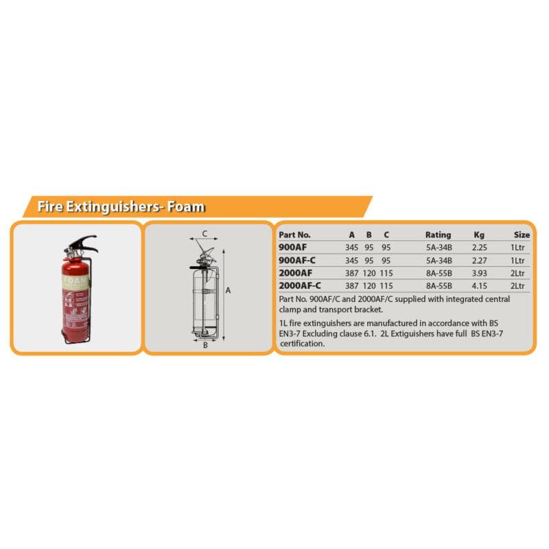 Fire Extinguishers- Foam Drg