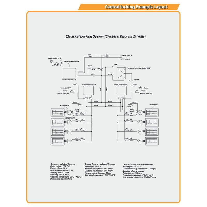 Central Locking Schematic Drg