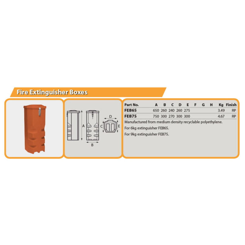 Fire Extinguisher Boxes Drg